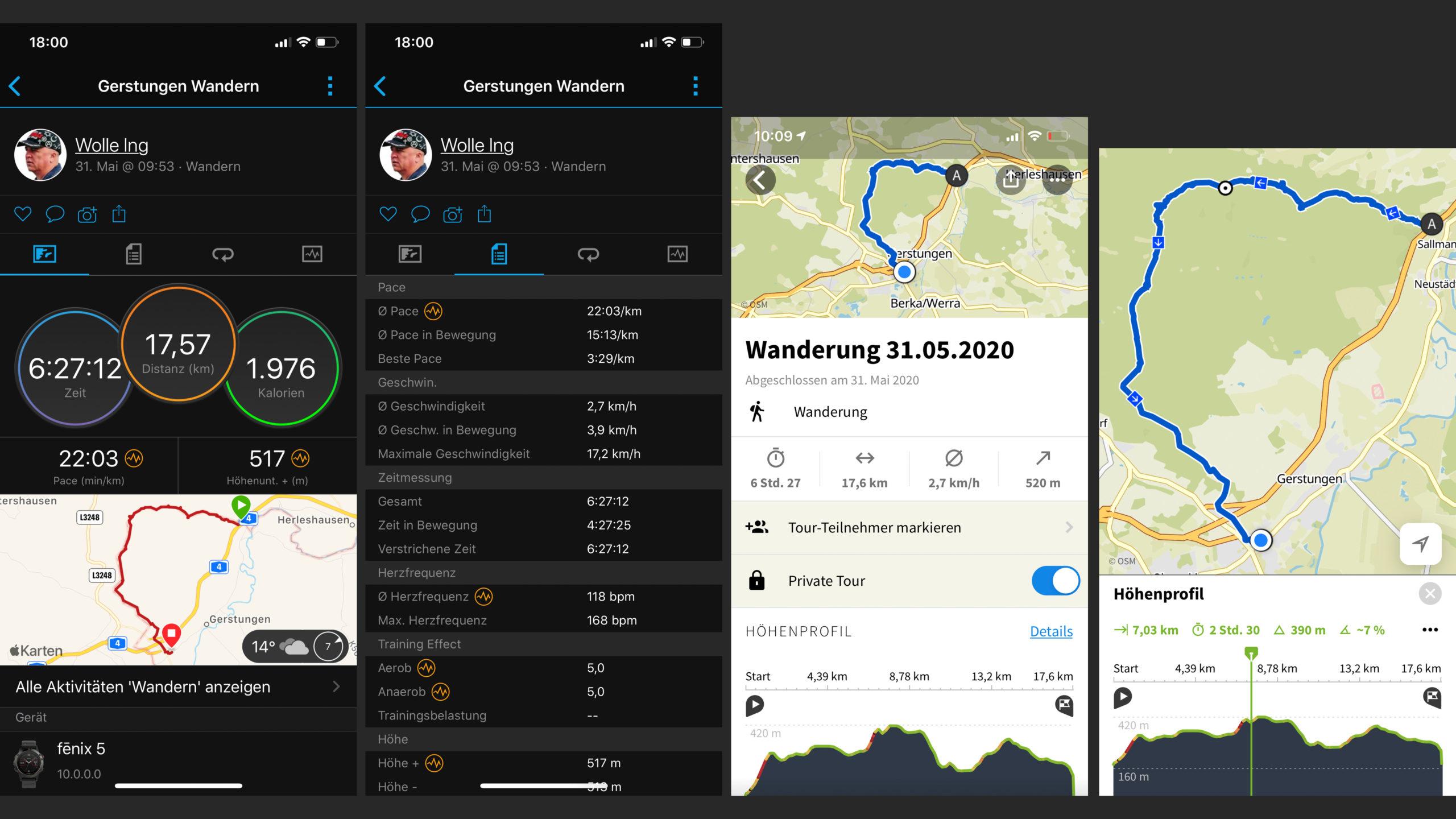 Grenzweg Gerstunger Forst, Tracking-Informationen zur vollständigen Grenzweg-Wanderung