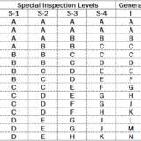 AQL-Tabelle-1
