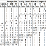 AQL-Tabelle-2 (V2)