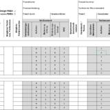 FMEA-Formblatt (Beispiel)