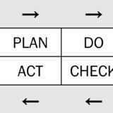 KVP (kontinuierlicher Verbesserungsprozess)