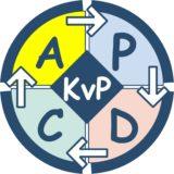 PDCA-Zyklus (Schema)