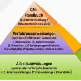 QM-Pyramide